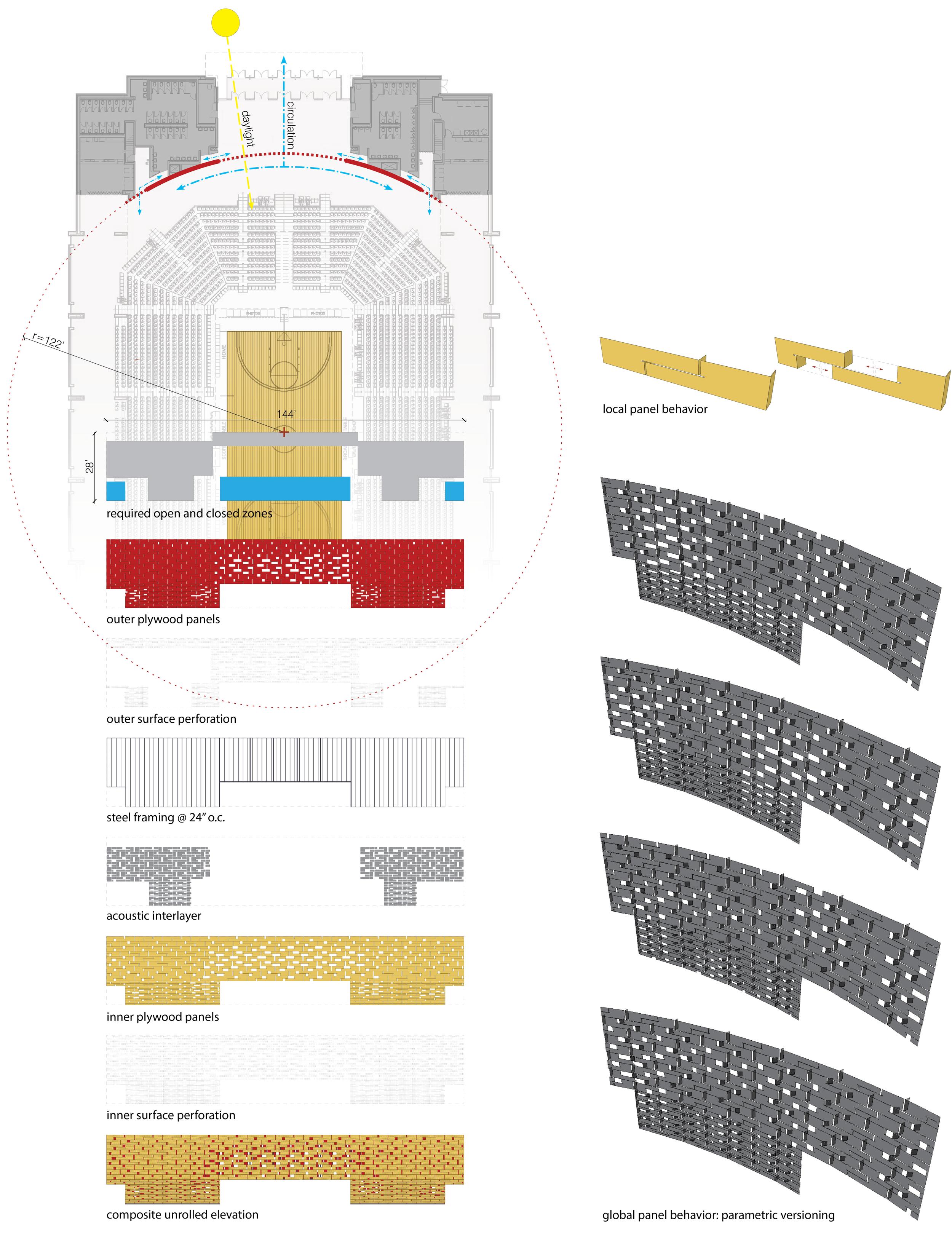 Arena-Wall-Diagram.png