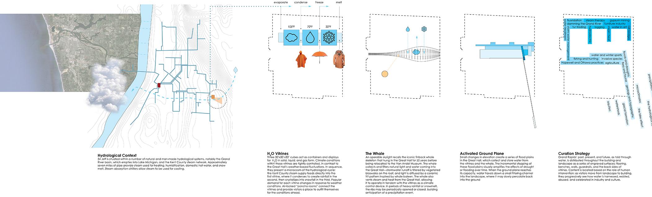 ThinkTank-DiagramStripShort.jpg