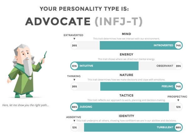 Quiz Results from a Personality Test on  16personalities.com
