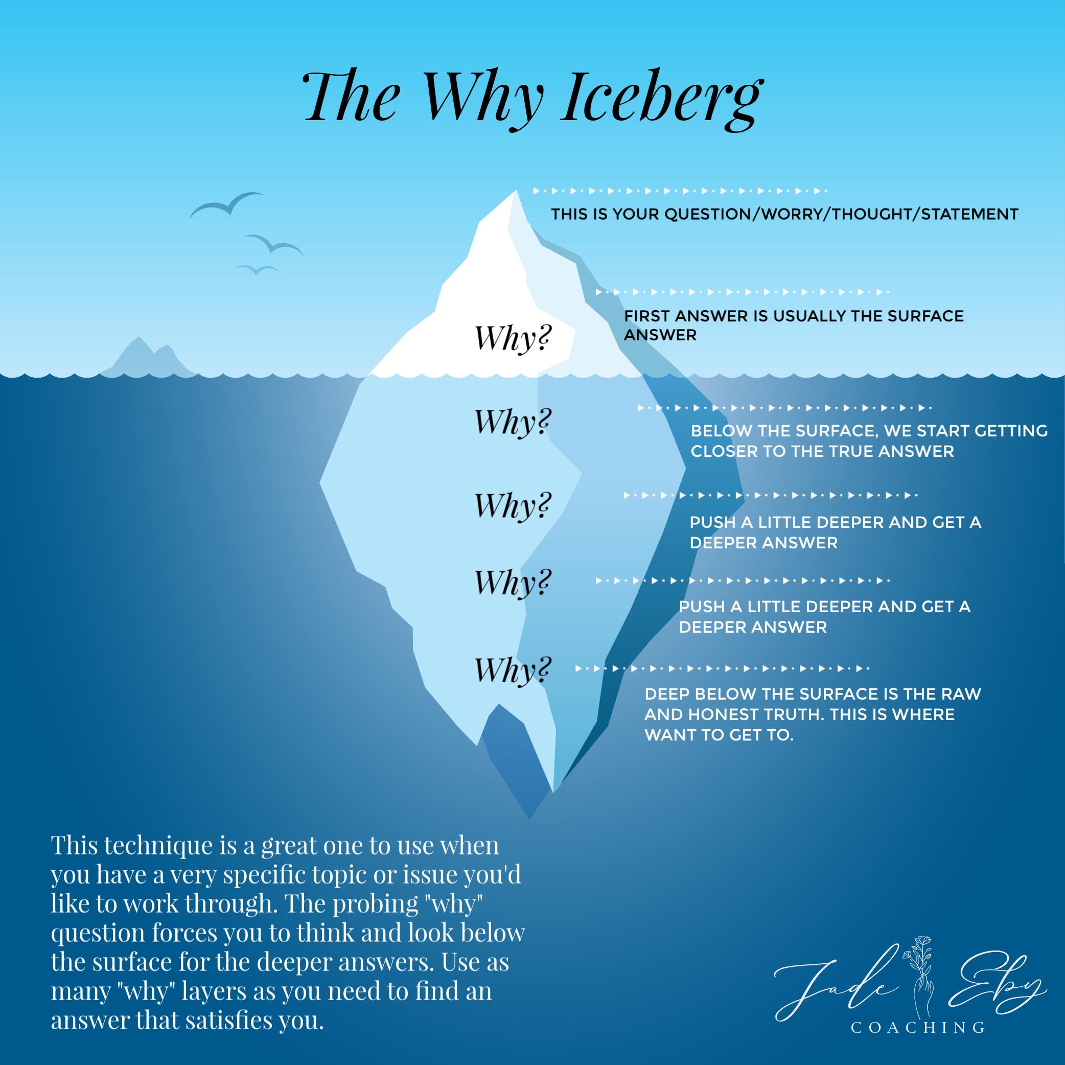 iceberg metaphor.png