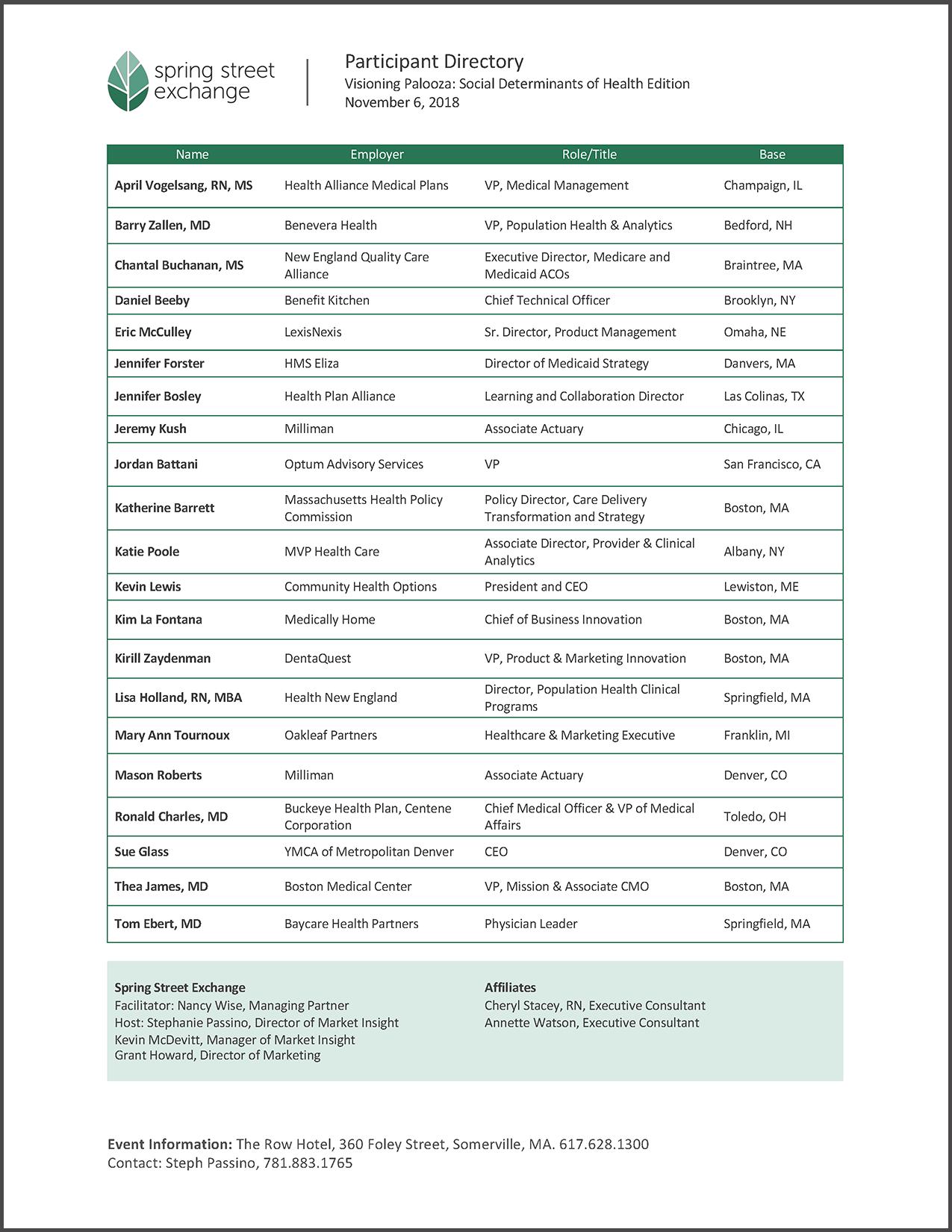 Participant Directory