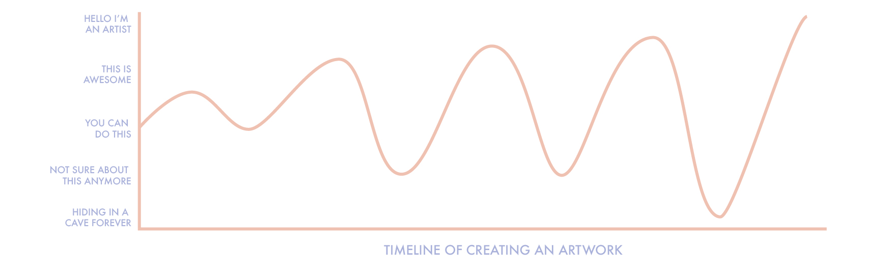 Creative_Process_League_Women_Painting_Design-01-03.jpg