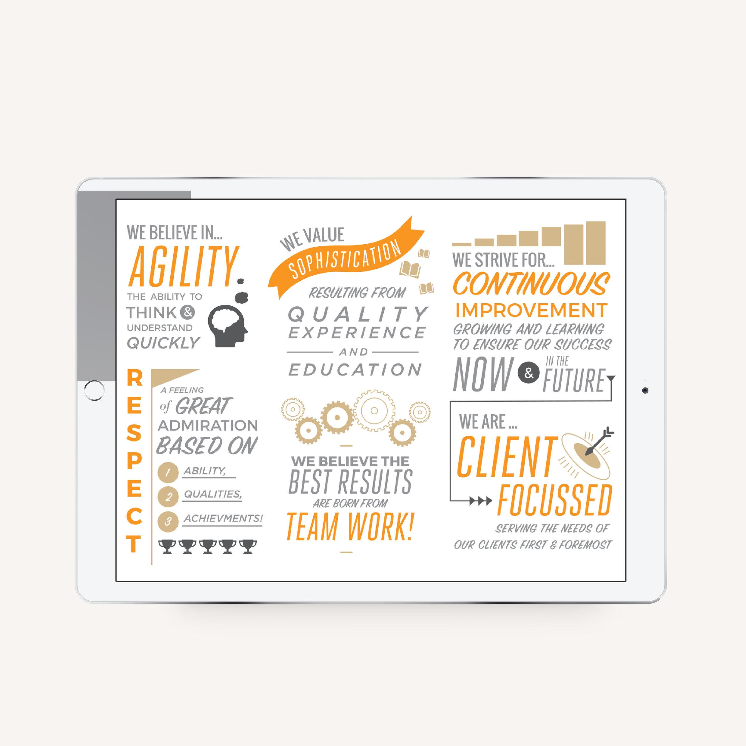 Beepo Infographic Design