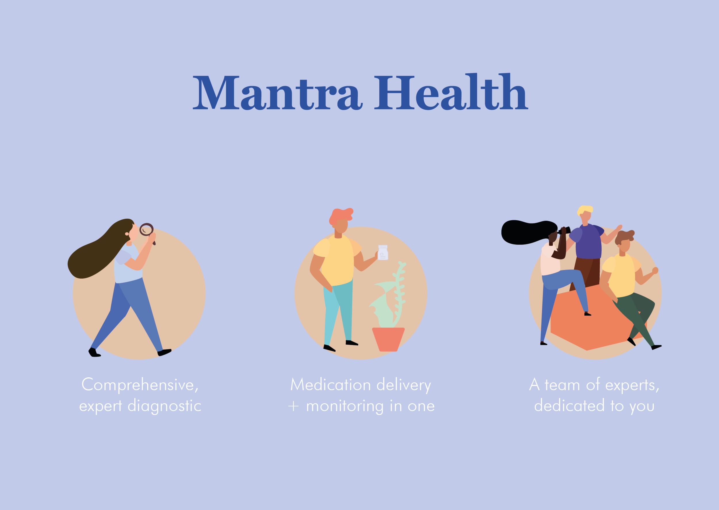 MANTRA HEALTH — DIANAX