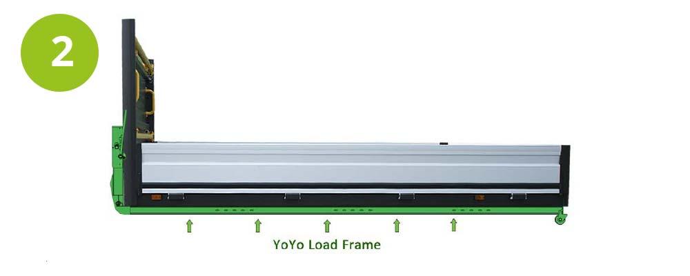How YOYO works 2.jpg