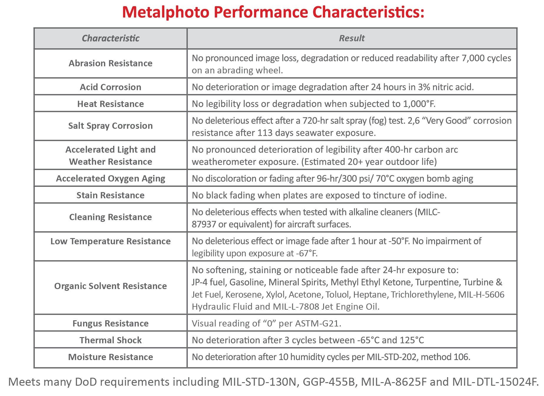 metalphoto_performance_characterisitcs.jpg
