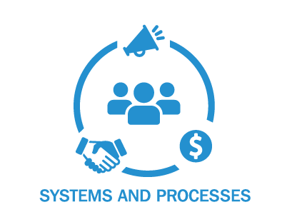 TCG-Systems-and-Processes-blue-with-text.png