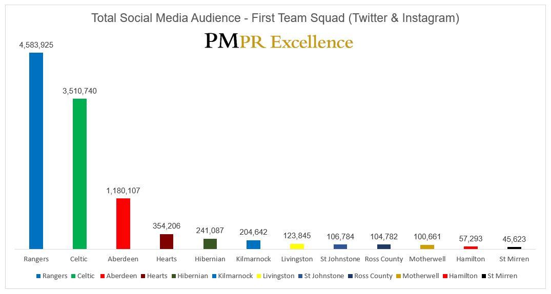 Squad Totals - G.JPG