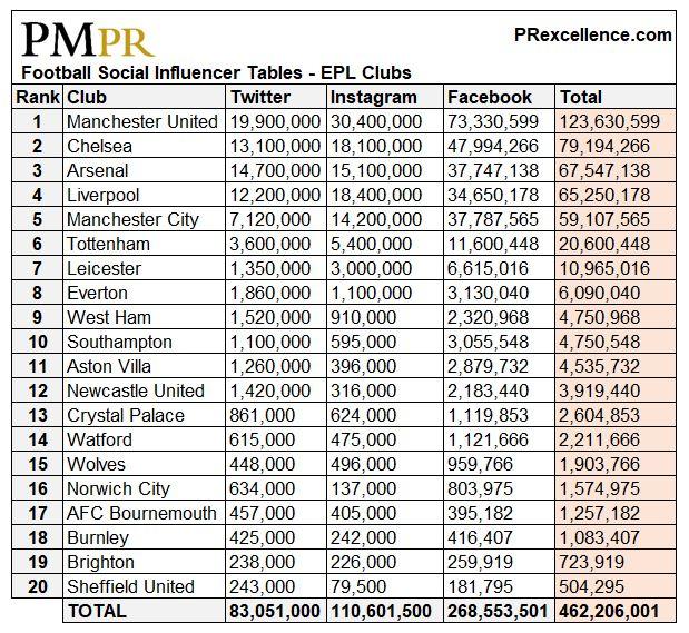 Clubs - Total Audience - 2 - T.JPG