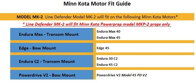 """The MK-2 is designed to fit the Minn Kota motors with a 3 1/4"""" motor and a MKP-2 Powerprop listed above. See image below to ensure the MK-2 fits your particular motor!"""
