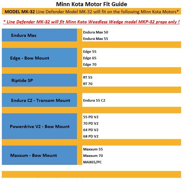The MK-32 is designed to fit Minn Kota Motors with a 3 5/8th in motor and a weedless wedge MKP-32 prop. See the image below to make sure the MK-32 fits your motor.