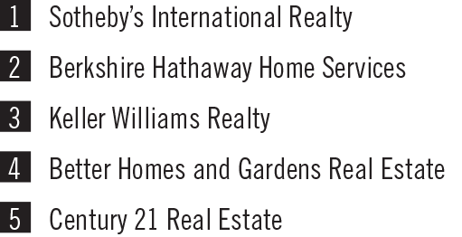 Lifestory_Research_2019_Americas_Most_Trusted_Top5_Residential_Real_Estate_Brokearge.png