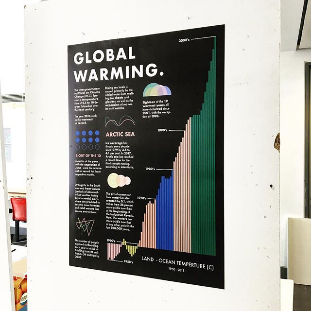 My finished A1 infographics poster for my second year hand in #belfastschoolofart #graphicdesign #colourpallette #infographic #poster #a1 #graphics #uni #project #climatechange #globalwarming #environment