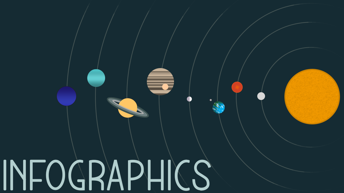 Infographics      View Projects