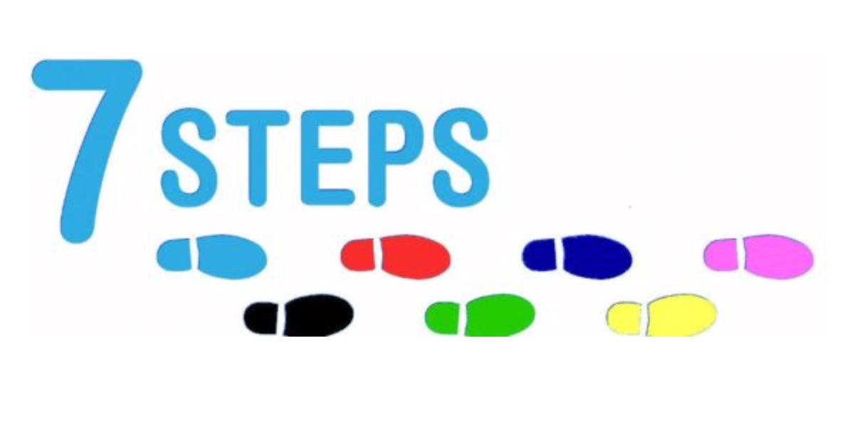 7-steps-tradelines.jpg