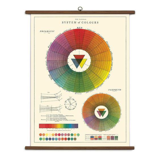 color wheel poster.jpg