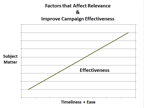 Email_Effectiveness-3.png