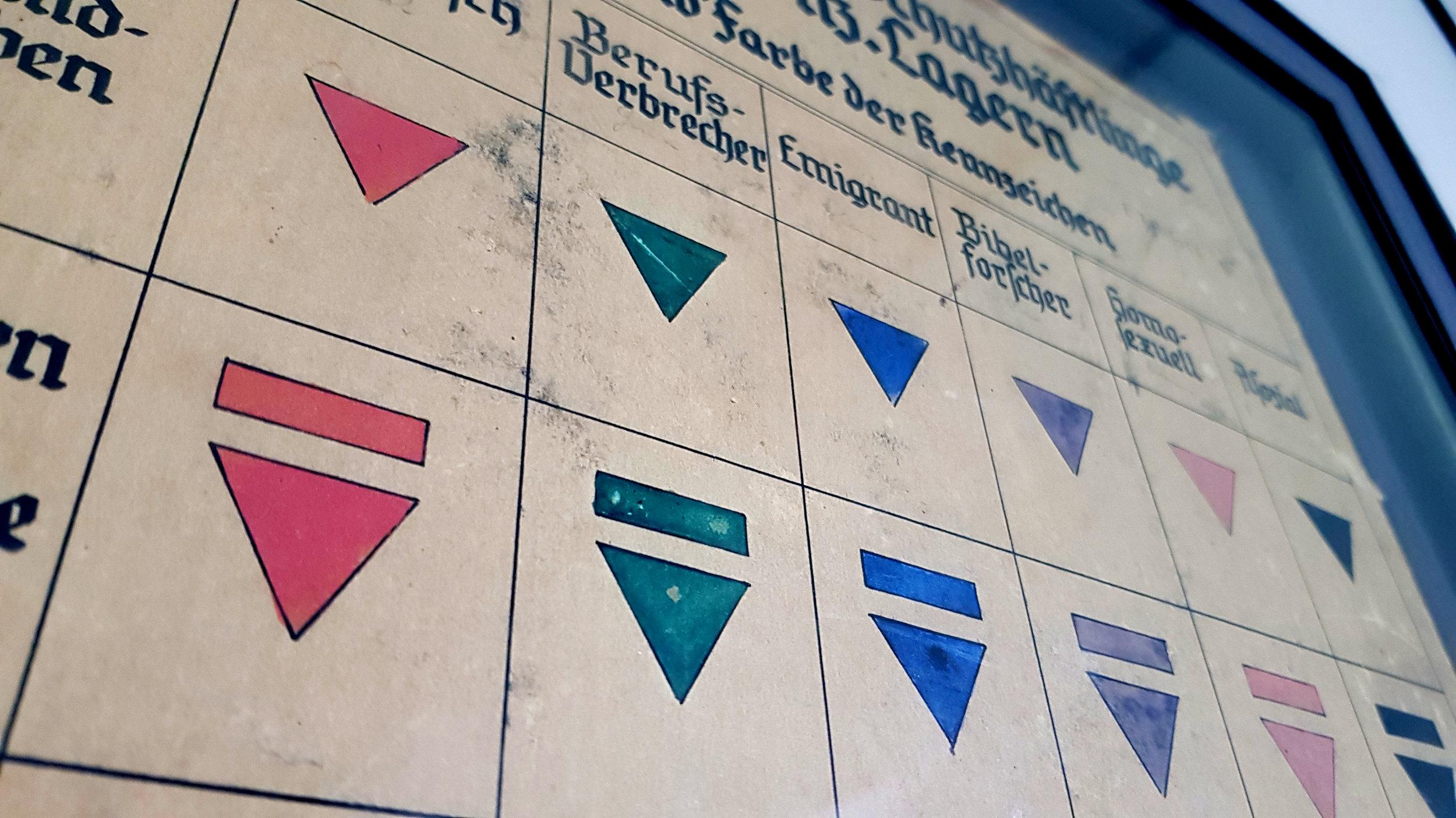 Dachau ID badges