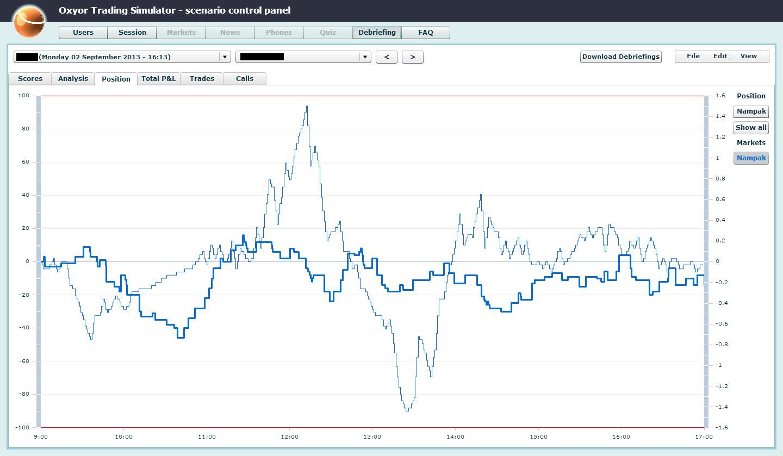 Market Trader debrief user position.jpg