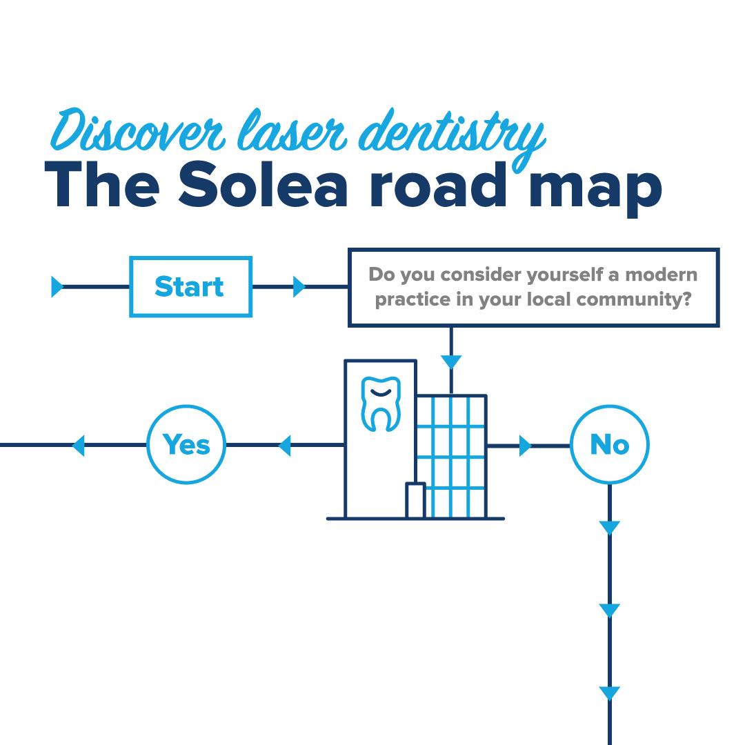 Solea-Launch-Map---IG.jpg