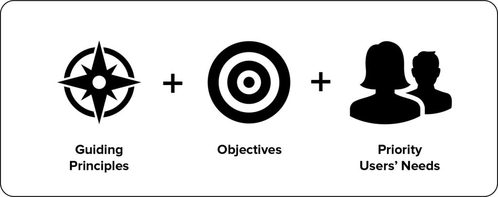 strategic-use-digital-resources-1024x406.png