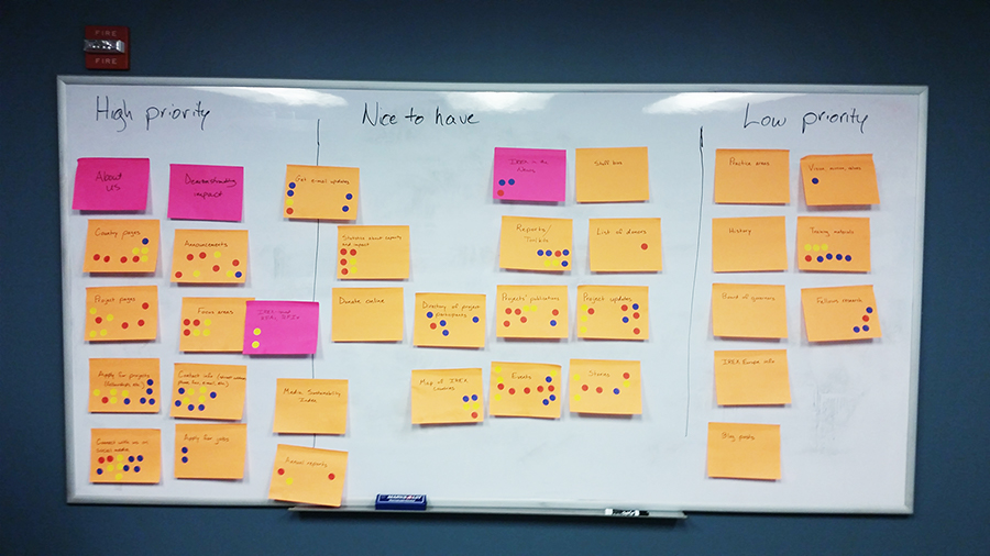 Sticky notes and dot voting from a prioritization exercise with stakeholders.