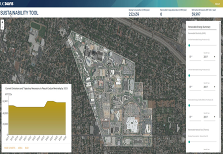 University of California, Carbon Roadmap    the industry's first interactive web-based dashboard for tracking carbon emissions and the path to neutrality