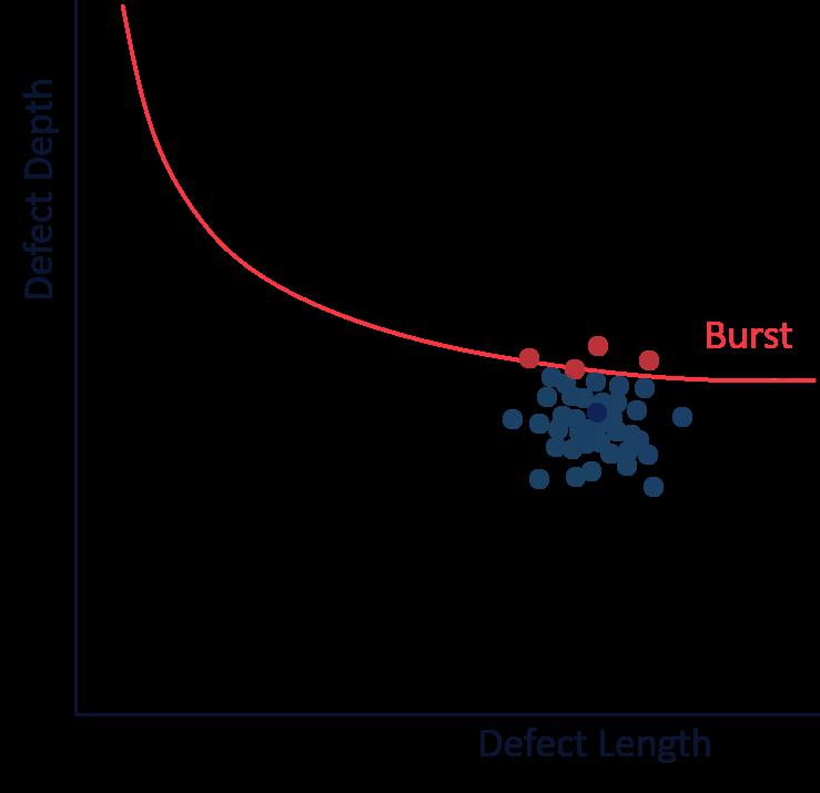 Defect Assessment_2.png