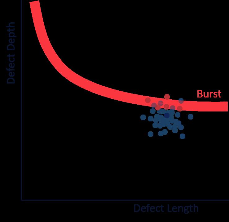 Defect Assessment_3.png