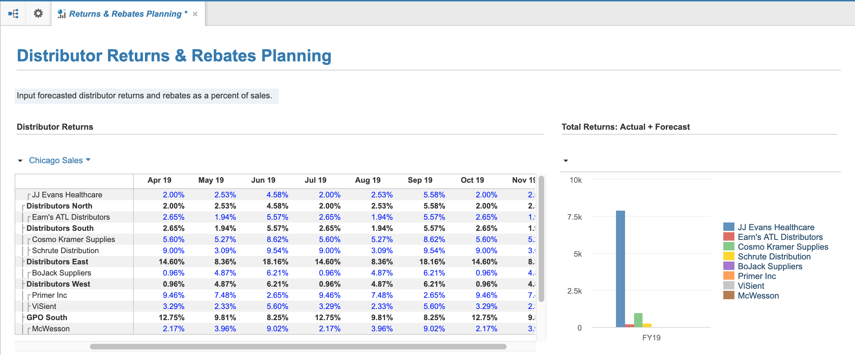returns-planning.png