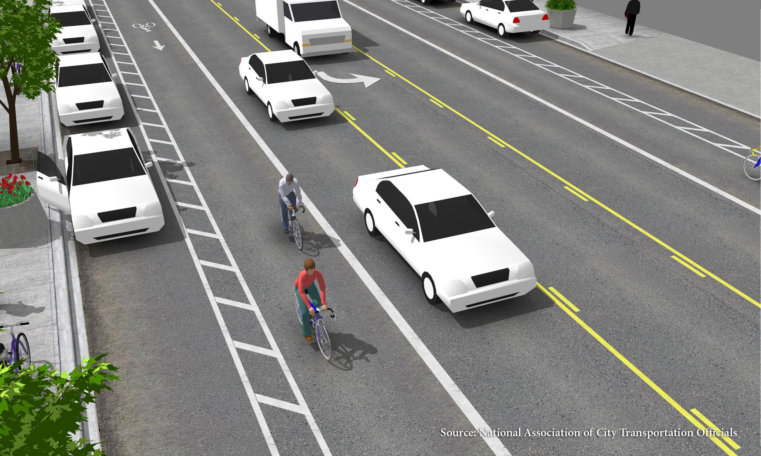 buffered-bike-lane_parking3d_0 cited.jpg