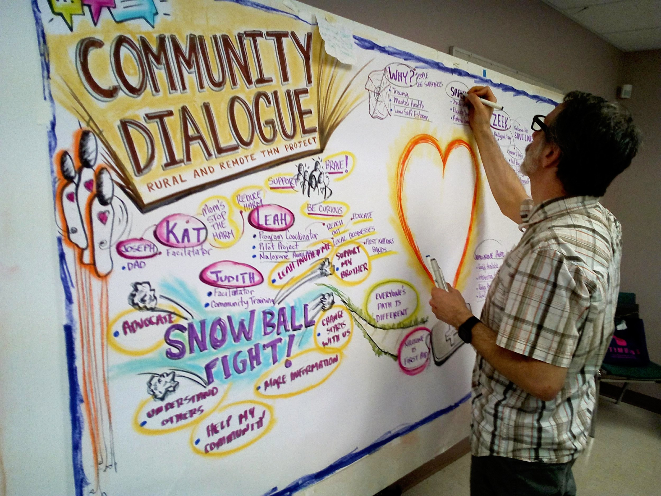 COMMUNITY DIALOGUE - Live graphic recording of community members sharing and discussing ideas around naloxone kit availability in rural and remote community of Deroche, British Columbia.Format: 4' x 8' presentation paper, April 2019
