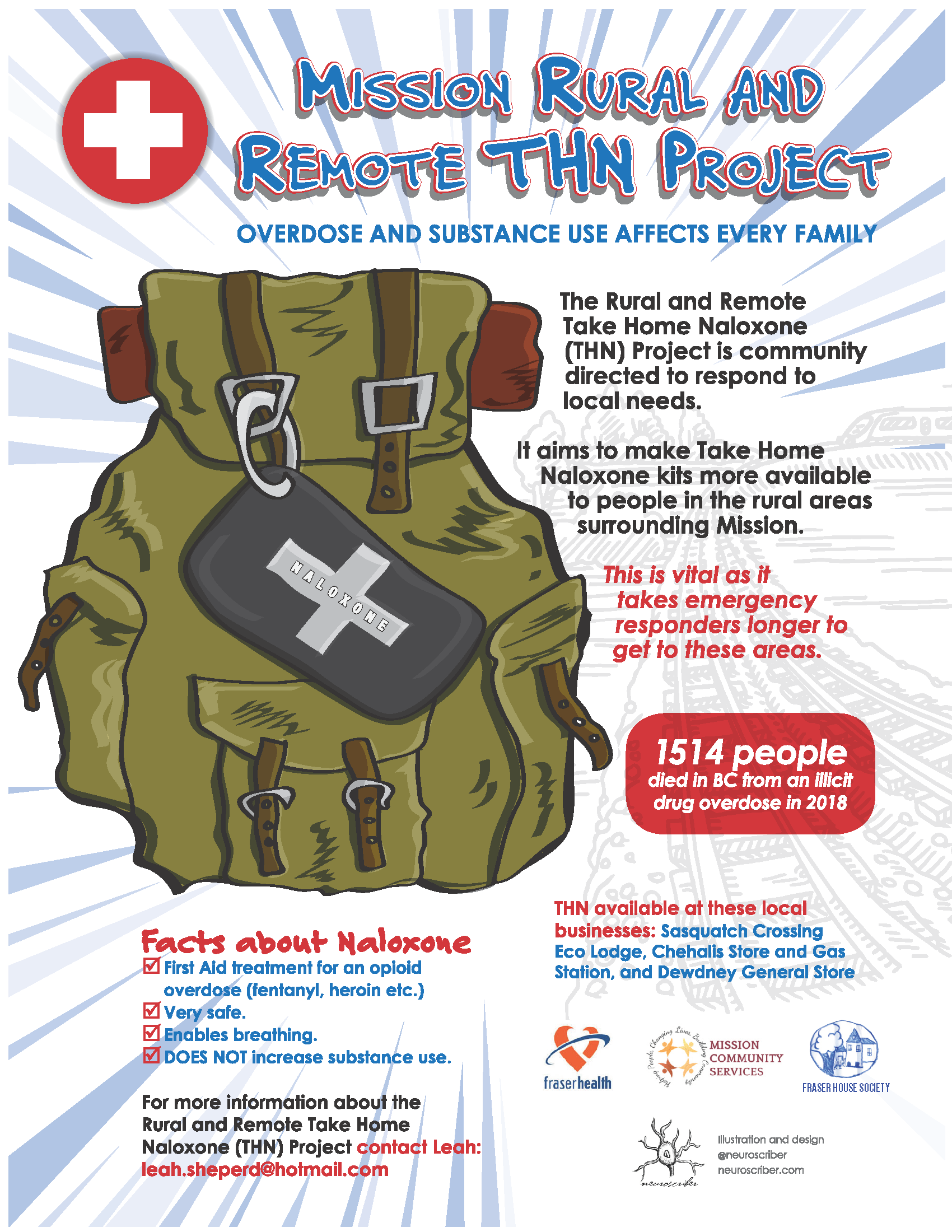THN campaign poster design with custom backpack illustration.