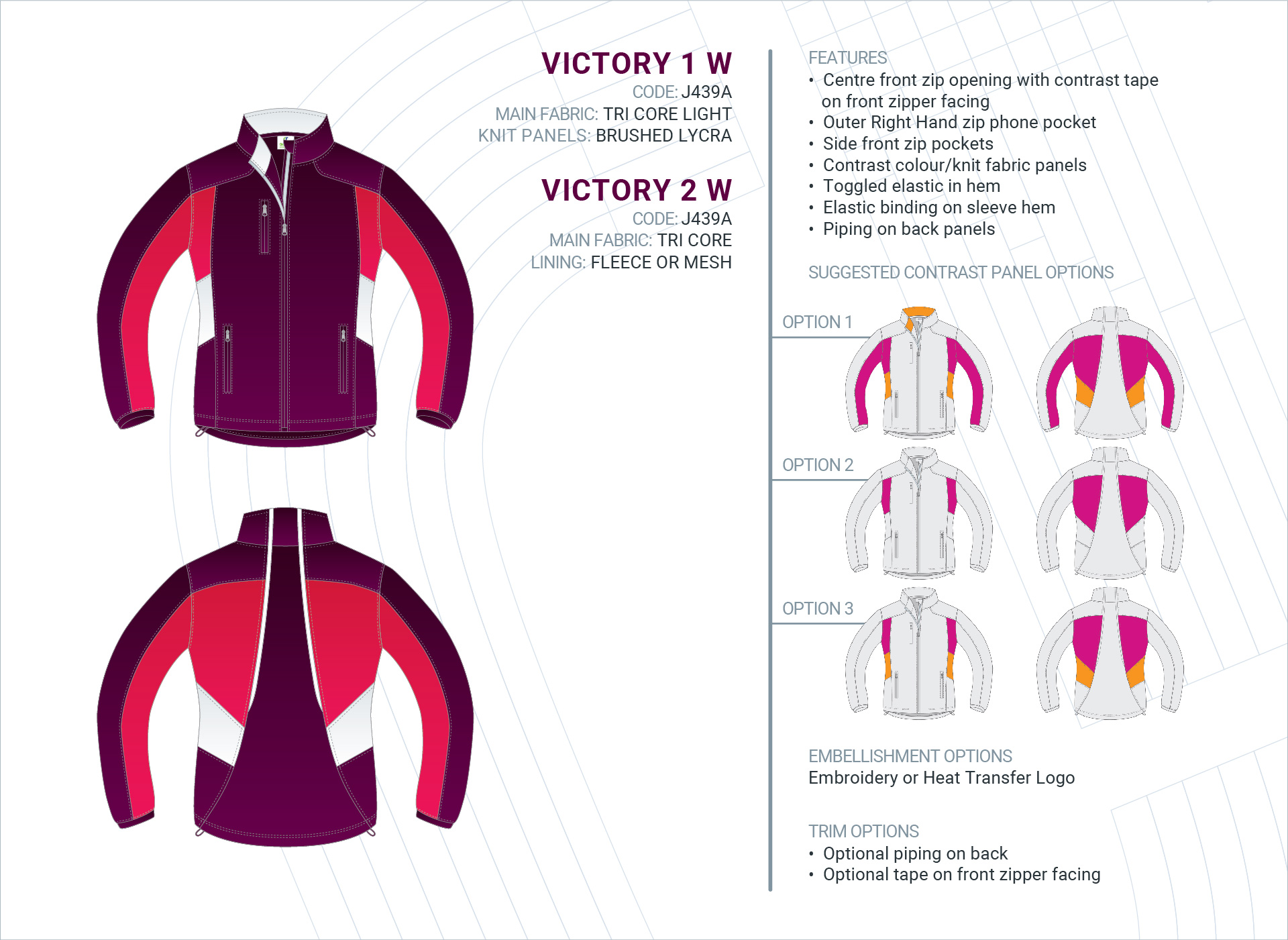 Women's  Victory  Tri-Core Jacket