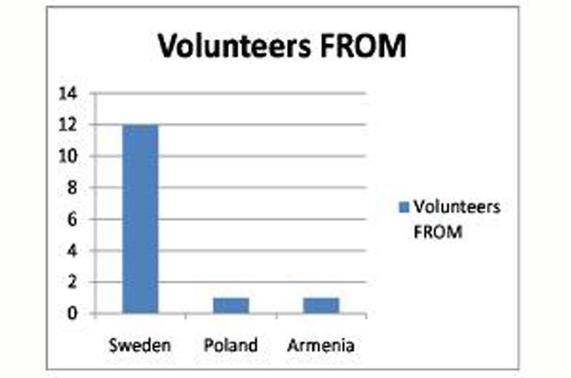 Project_Statistics2014-06.jpg