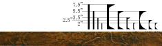Roman Slate Edge Liner