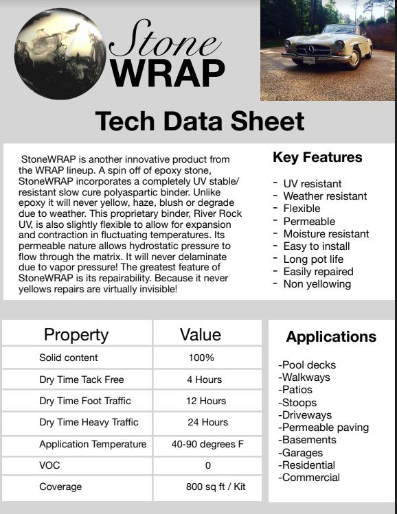 StoneWRAP info.PNG