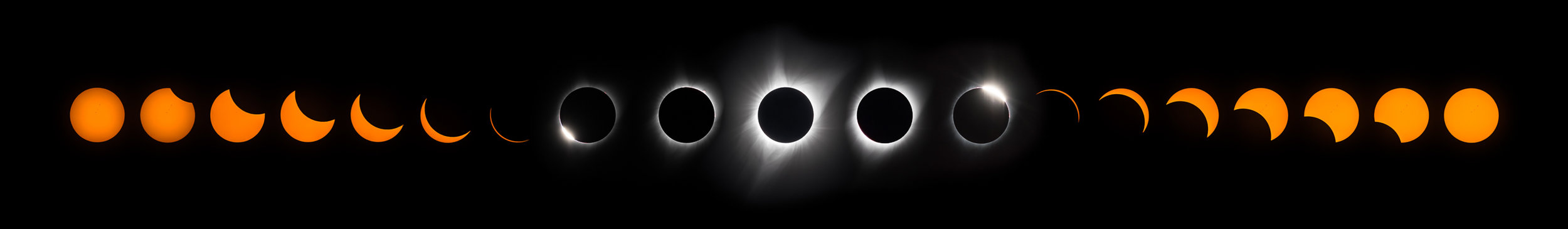 Great American Solar Eclipse -August 21, 2017