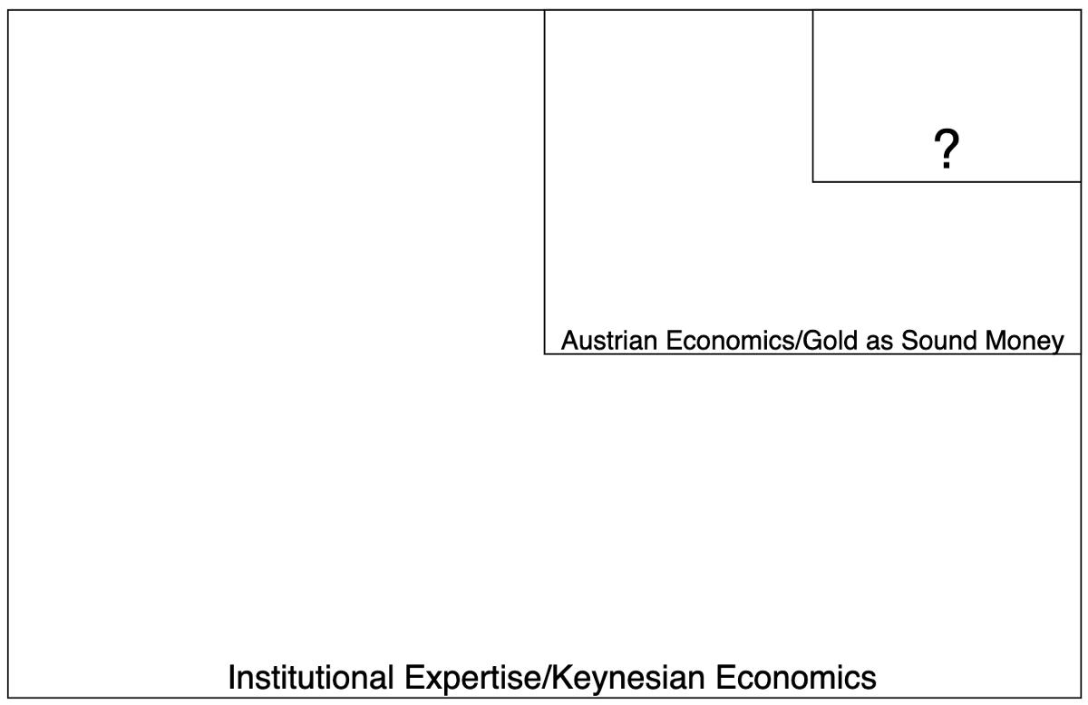economic fractals.png