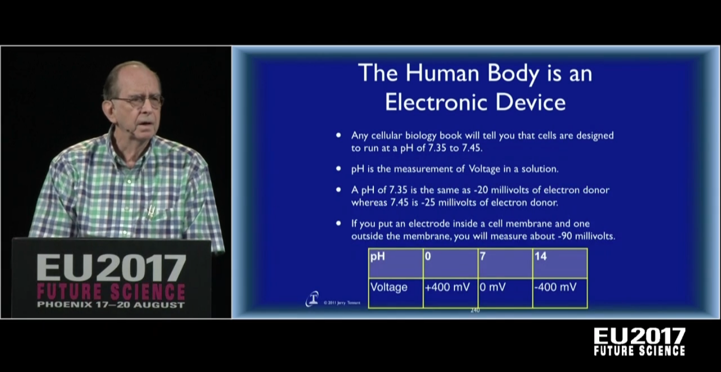 Dr. Tennant explaining pH and charge as it behaves in a solution, and the body at Electric Universe Conference 2017