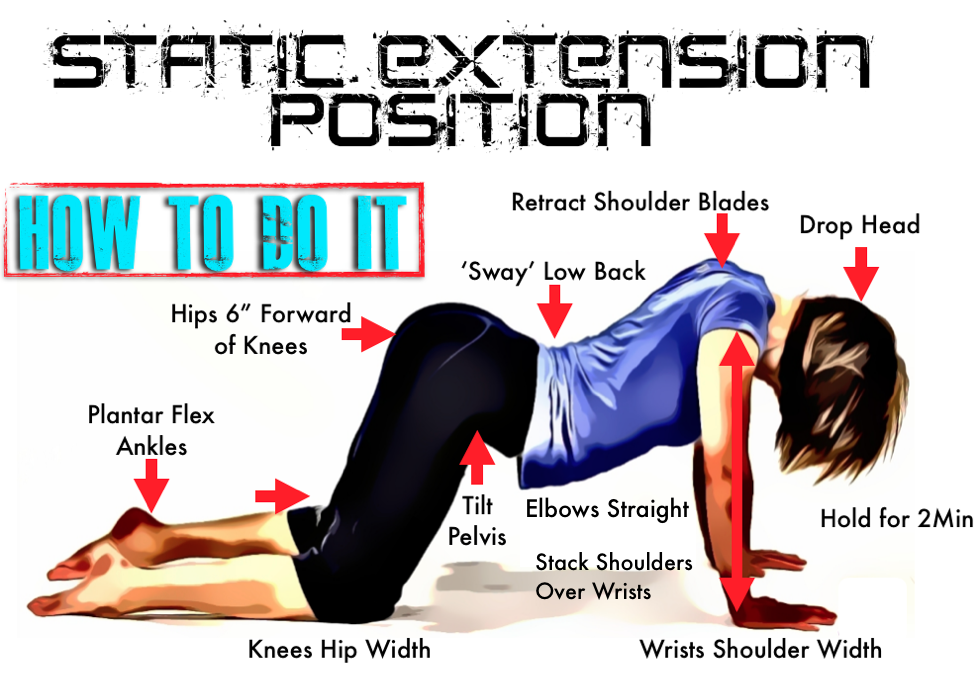 Static Extension