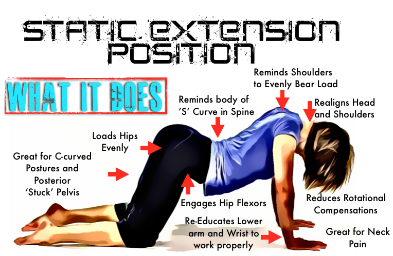 Static Extension Position What