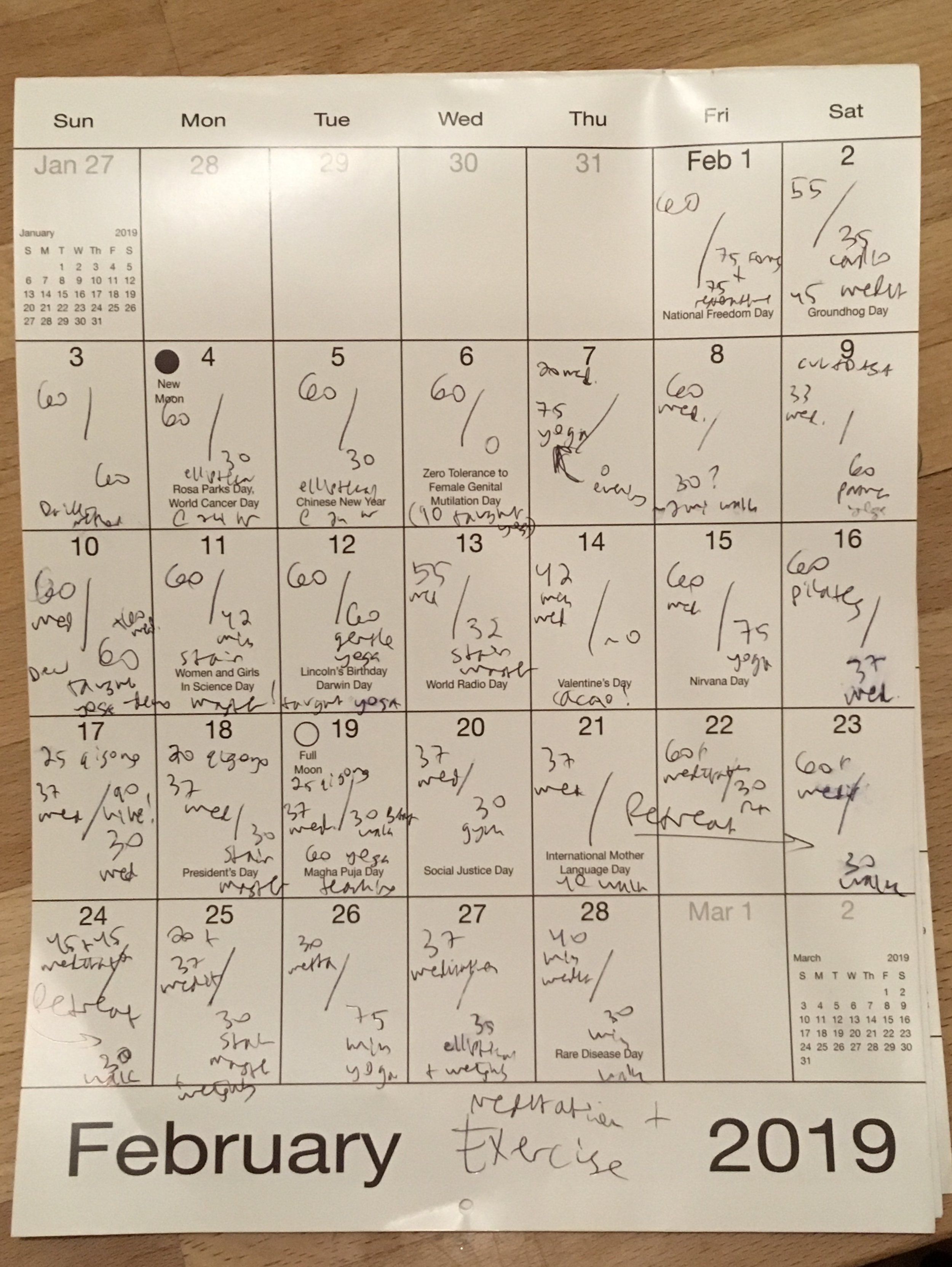 Minutes per Day - My exercise log for February