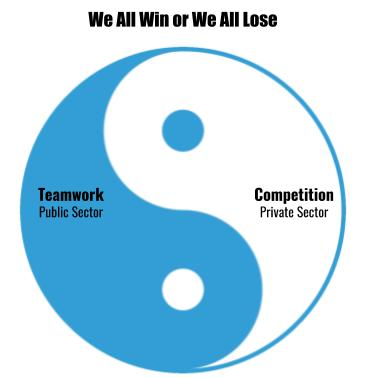 Yin Yang Panthers Win Lose.jpg