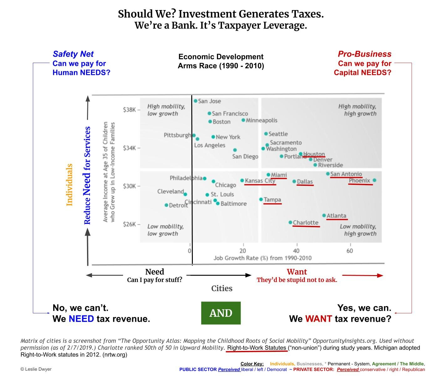 3 Tax Incentives Want Over Need.jpg