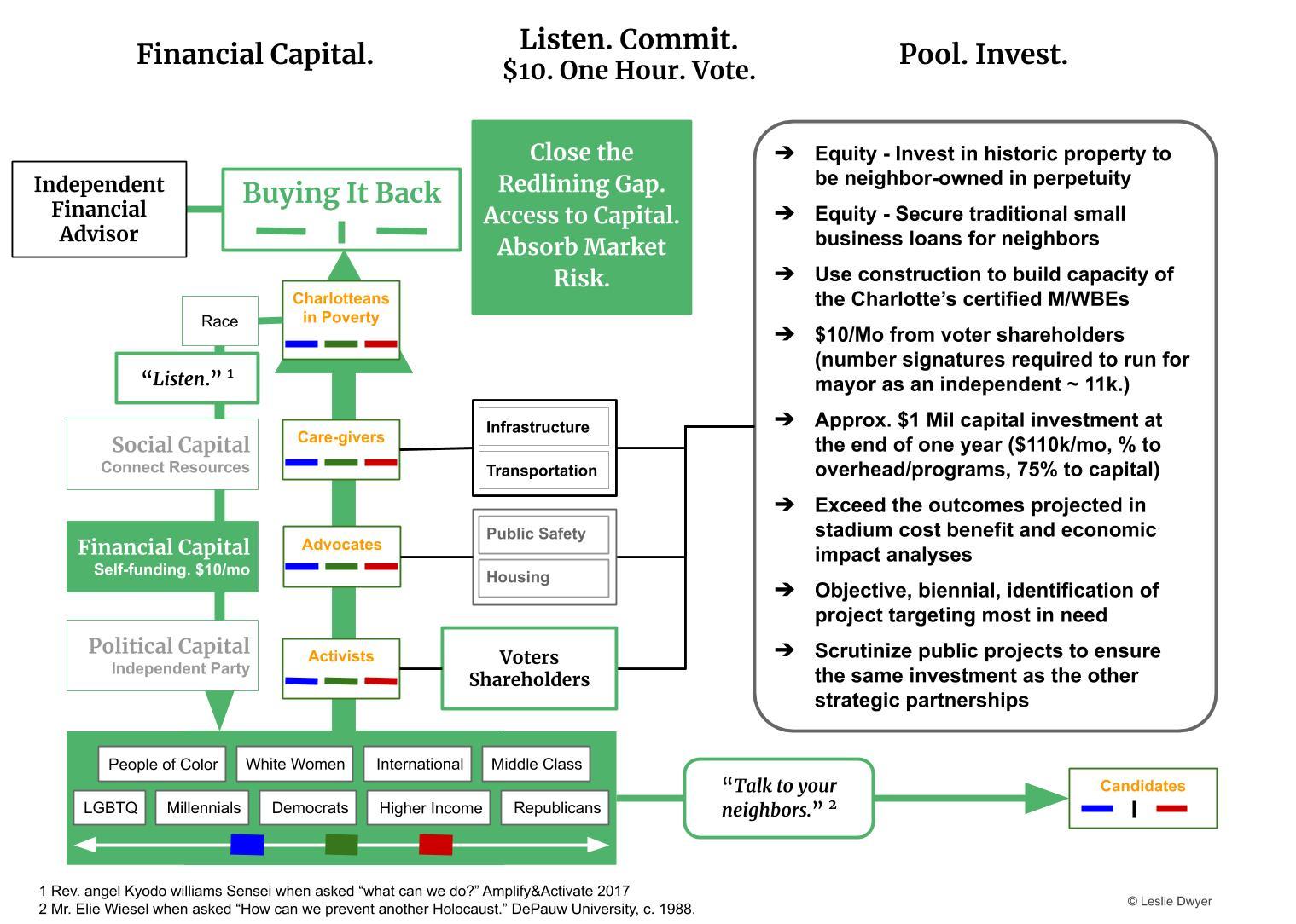 K2 Pool Financial Capital.jpg