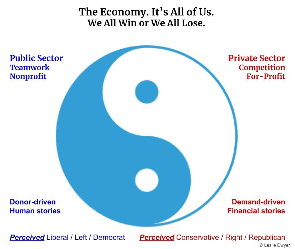 Yin Yang Economy Panthers.jpg