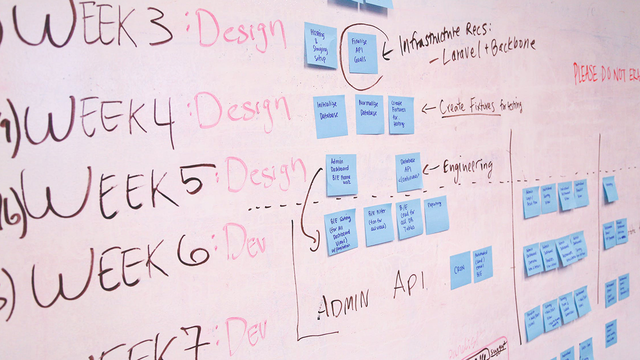 PRODUCT DEVELOPMENT   Discover, Design, Develop High quality Products in digital space