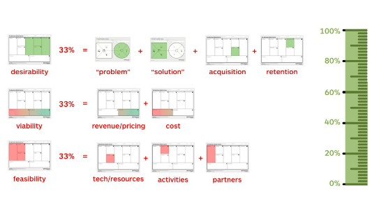 strategyzer-sum.png