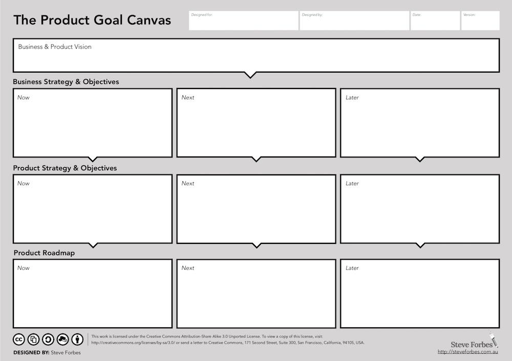 product-goal-canvas.jpg